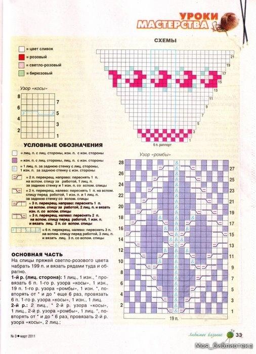 Knitting Fashion Industry Craft : Fashion knitting for kids magazine crafts