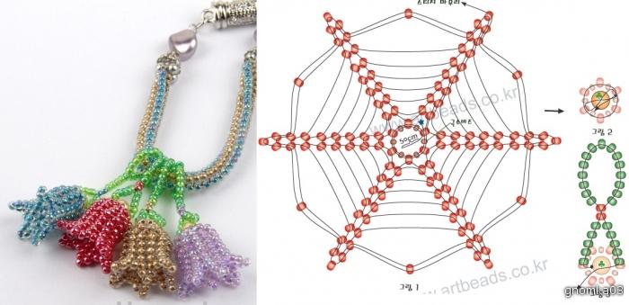Схема плетения изделий из бисера.  Тюльпаны.