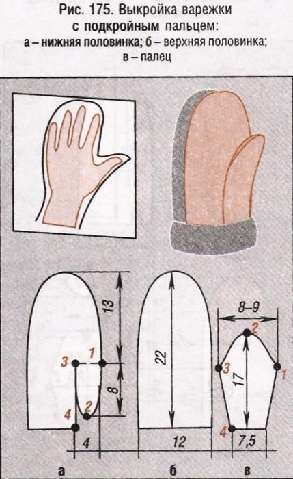 Выкройка дубленки своими руками