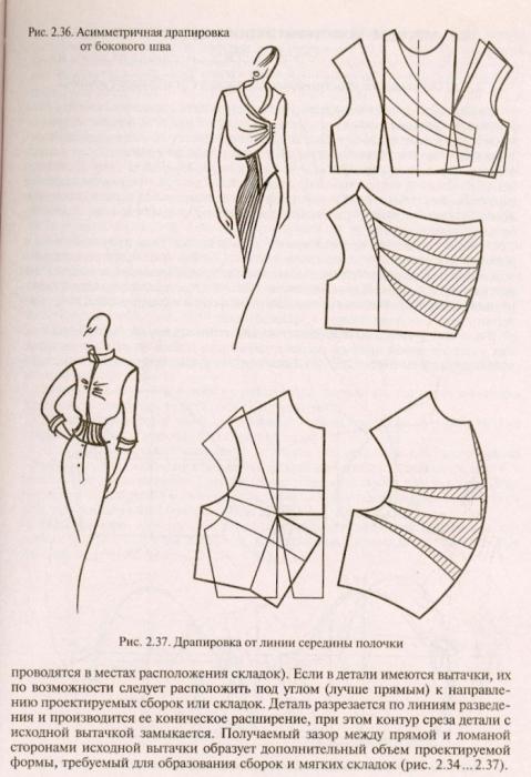 Выкройки платьев с драпировками
