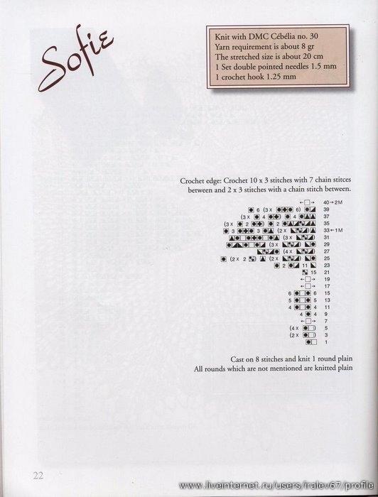 2012年02月12日 - lsbrk - 蓝色波尔卡的相册