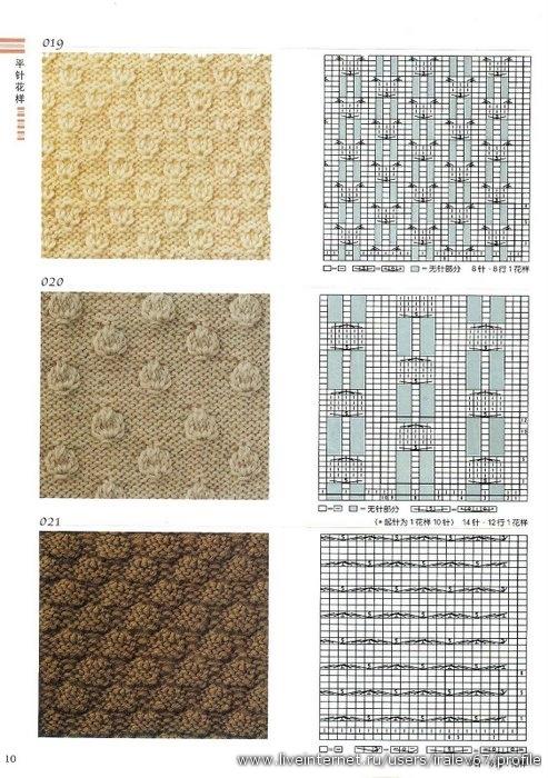 Схемы образцов вязания спицами.