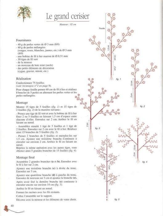 """1. Поделки на основе дисков схемы  """"Украшение на ёлку """" 2. Поделка из бисера Дерево """" 13."""