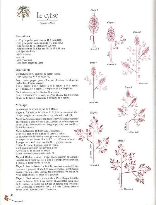 """МК по рельефным стволам(для деревьев из бисера или для денежного дерева).  Часть 2. Часть 8.  """"Часть 1..."""