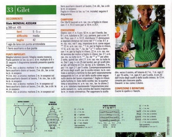 Зеленая Кофта Онлайн С Доставкой