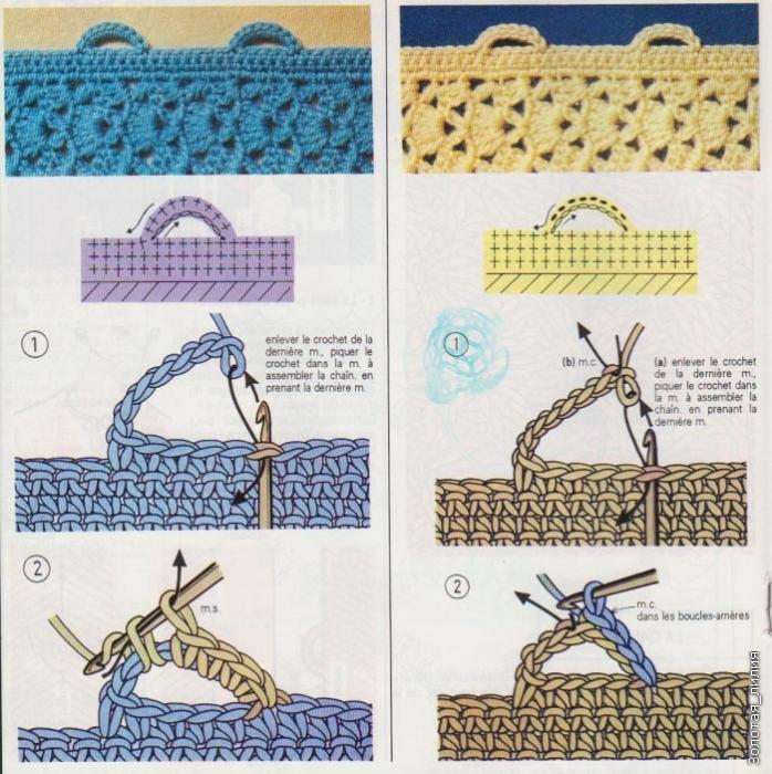 Вязание спицами прорамка для пуговиц 58