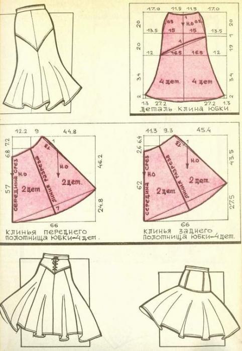 Как сшить юбка полусолнце на кокетке