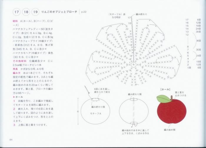 Вязание фруктов крючком схемы