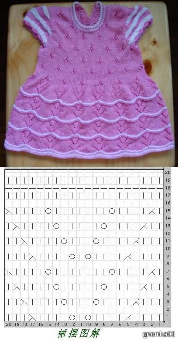 Схемы вязания крючком и спицами - вязаная одежда и аксессуары своими.