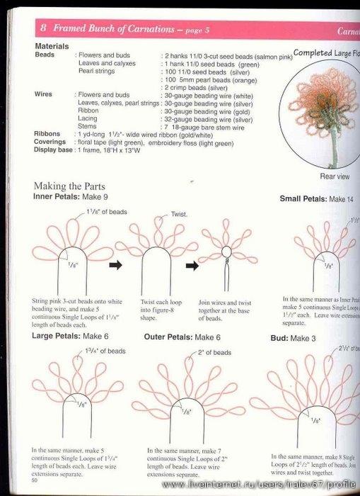 Цветы и фигурки из бисера.