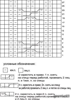 Вязание варежек с косой схемы 685