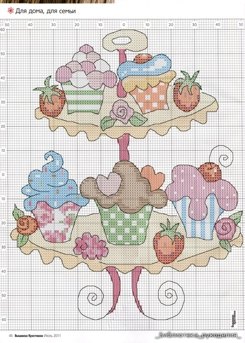 Часть 2. Часть 8. Часть 9. Схемы для вышивки крестом аппетитных кексов, которые украсят кухню или поздравительную...