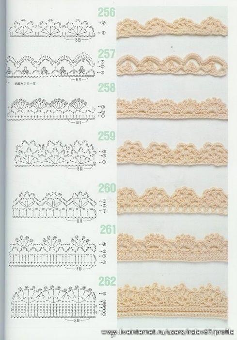 Вязание крючком схемы салфетки скатерти, вязаные кофты со схемами и.