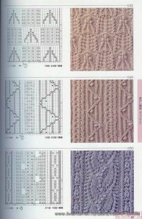 Красивые узоры спицами со схемами