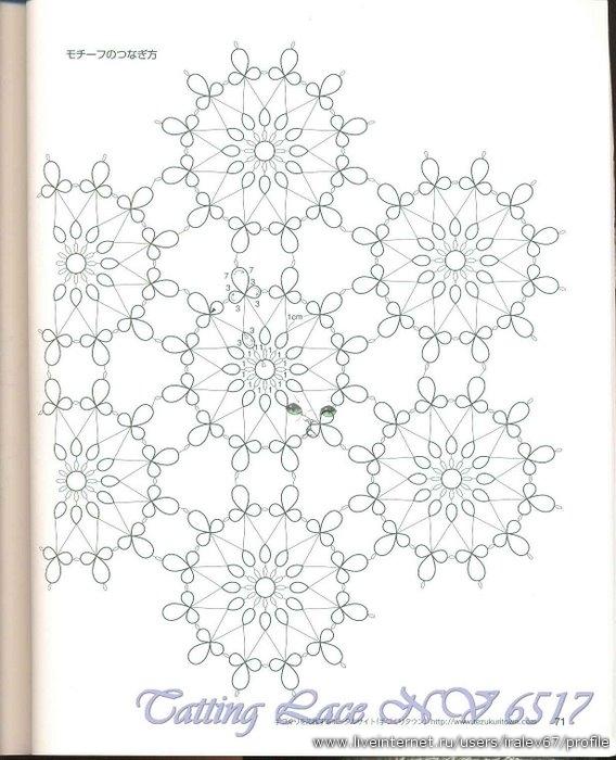 精美梭编教程(3) - 柳芯飘雪 - 柳芯飘雪的博客
