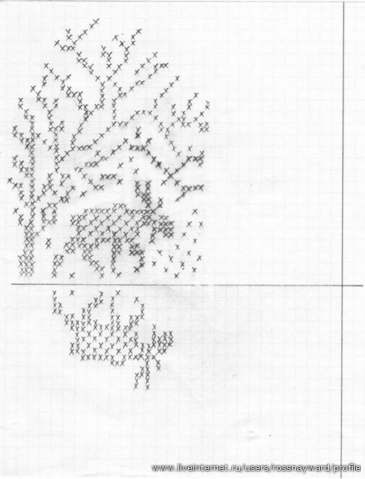 схемы вязания норвежских узоров. мужской свитер с норвежскими узорами.