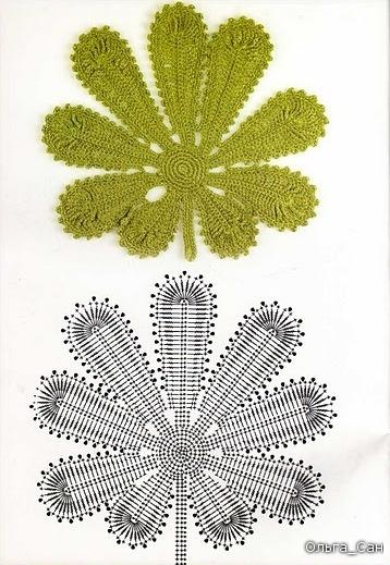 Листья и листочки крючком.