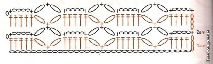 所罗门的循环模式 - maomao - 我随心动