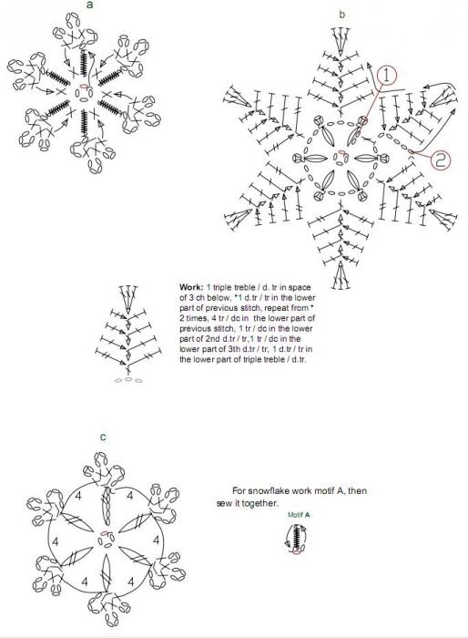 Снежинки крючком схемы с пояснениями