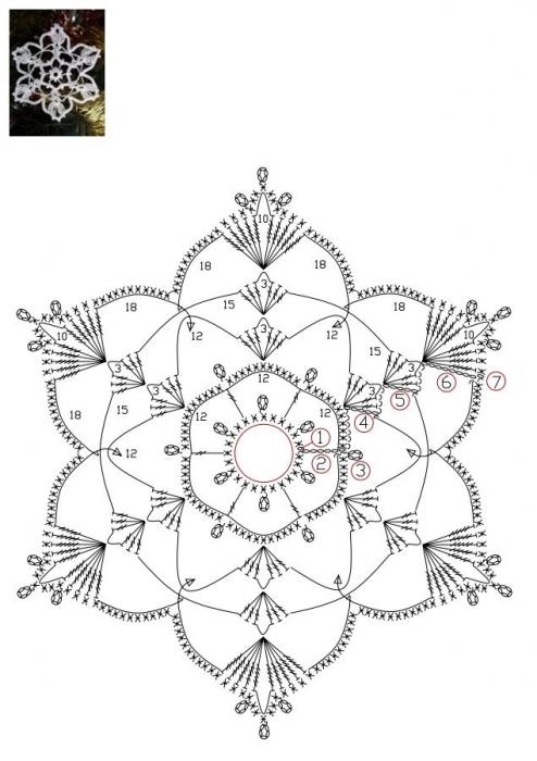 Labels: Crochet , crochet pattern , Holiday crafts