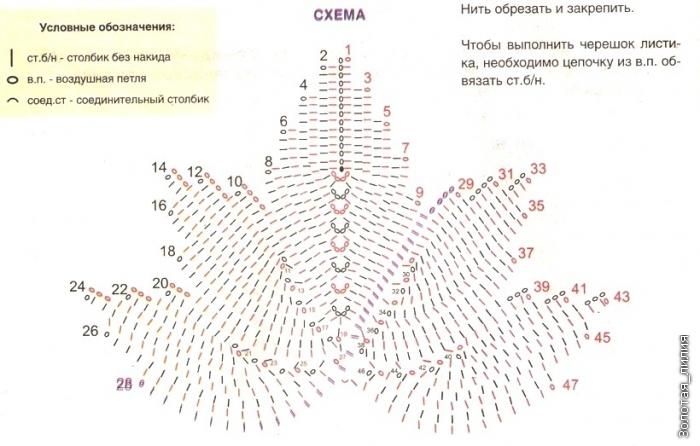 Схема вязания листочки крючком