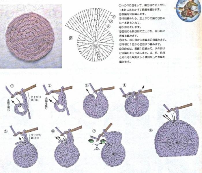 Вязание по кругу крючком косит