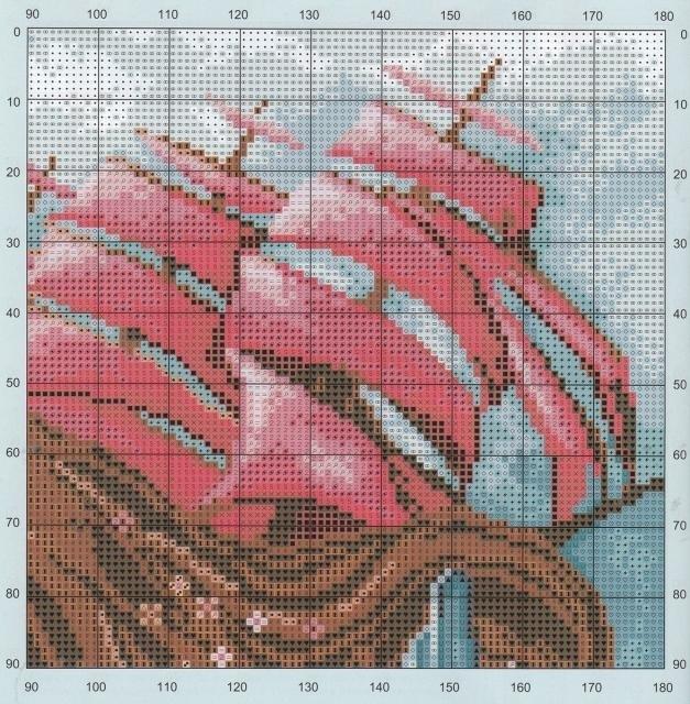 Схемы для вышивки крестом алые паруса скачать