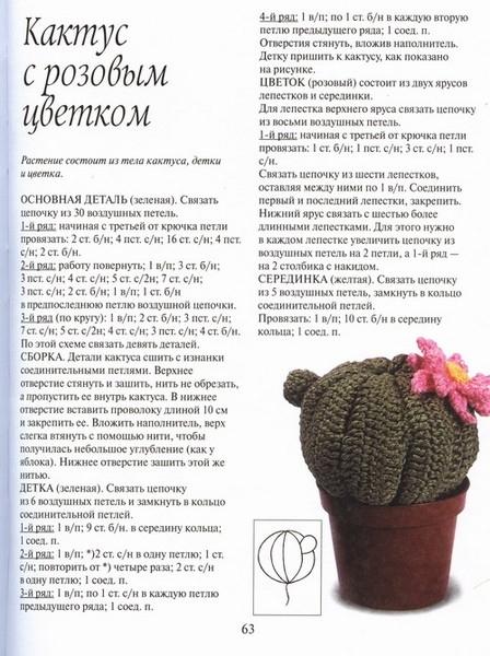 Цветы комнатные крючком схемы с описанием и
