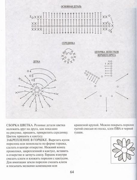 Vesta 29-08-2011 17:31 Марина-Умничка, смотри, чего я тебе нашла.  Ты ж не любишь живые горшечные цветы дома...