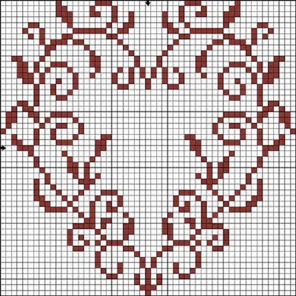 Схемы вышивок
