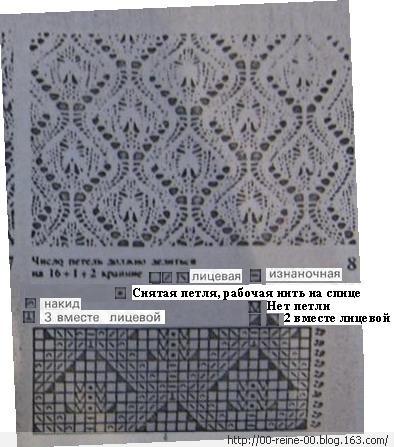 Вязание на спицах японских ажуров 7