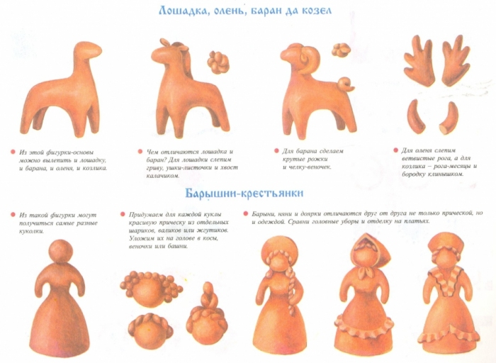 Как сделать игрушку из глины