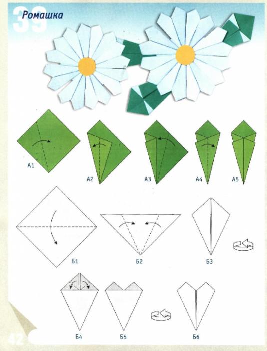 Как сделать своими руками цветочек схемы