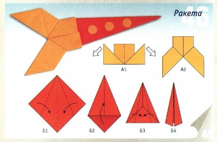 Ракета оригами с бумаги своими руками