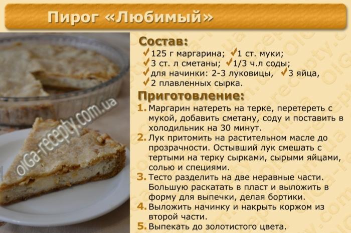 Вкусное тесто торта рецепт фото