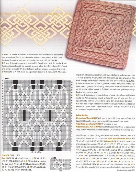 Пуловер с аранами.  Общий вид схемы для вязания.
