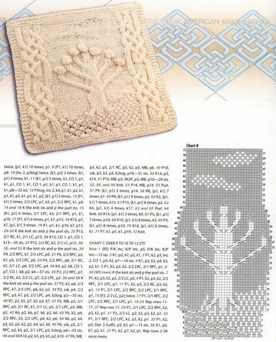 Вязание спицами - плед из узоров афганы.  Прочитать целикомВ.