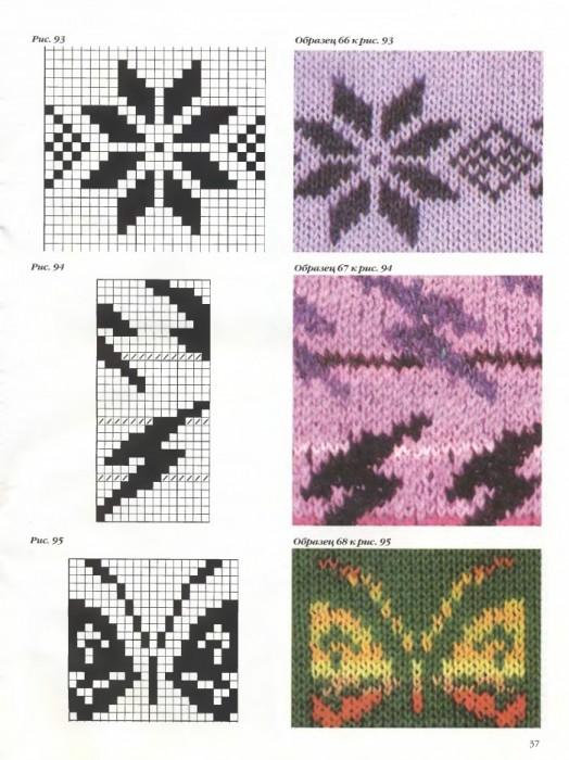 Узоры для вязания спицами цветочки