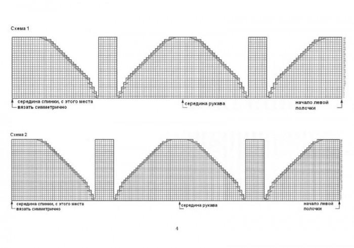 схема вязания жакета спицами 4.