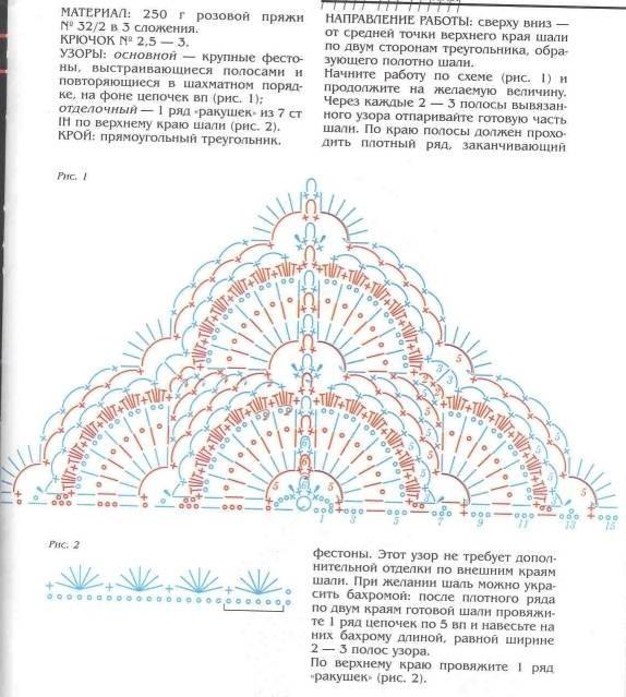 Узоры крючком схемы и описание для шали