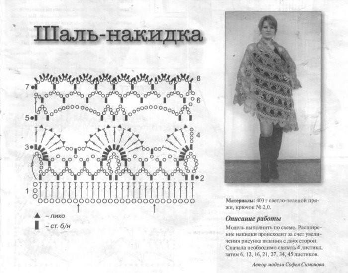 Вязание крючком для женщин палантин войти с описанием 24