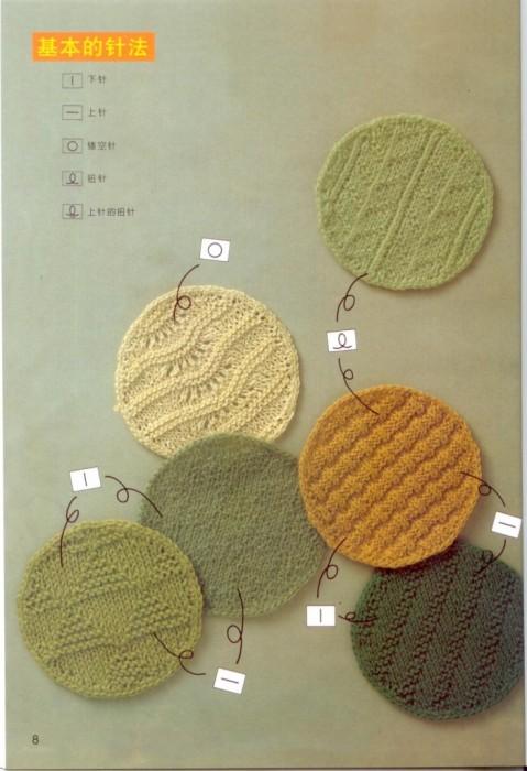 Как читать схемы в японских журналах 2211436_p08