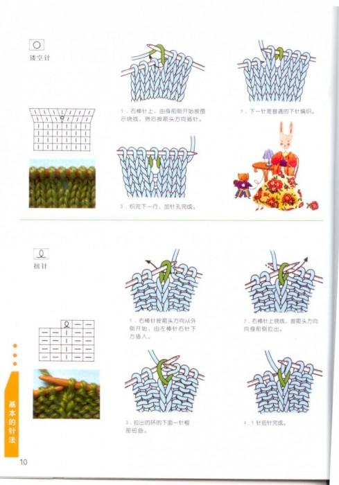 Как читать схемы в японских журналах 2211438_p10