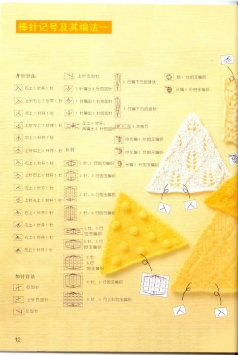 Как читать схемы в японских журналах 2211440_p12