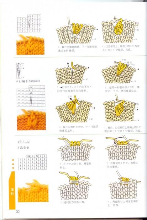 Как читать схемы в японских журналах 2211458_p30