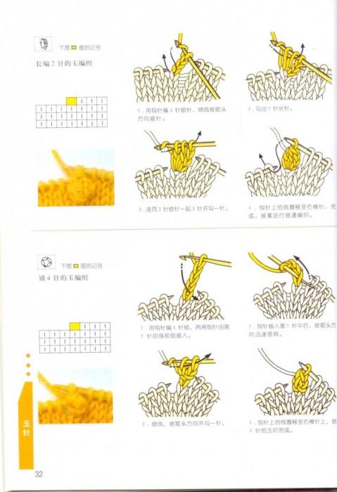 Как читать схемы в японских журналах 2211460_p32