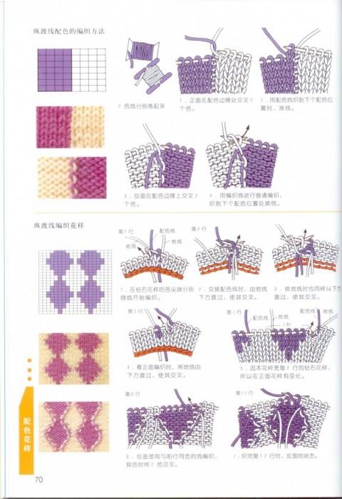 Как читать схемы в японских журналах 2211498_p70