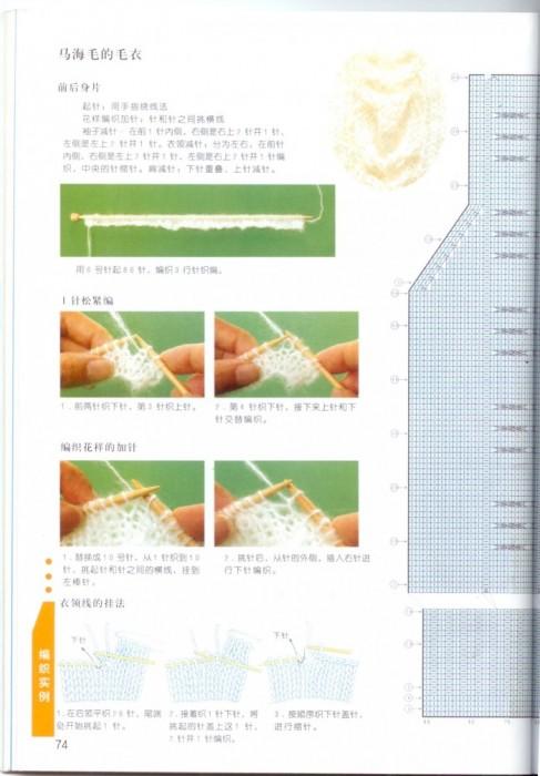 Как читать схемы в японских журналах 2211502_p74