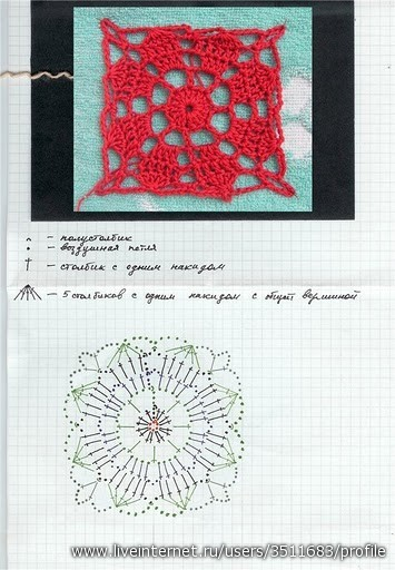 FREE Baby Set Crochet Patterns  Baby crochet  Pinterest