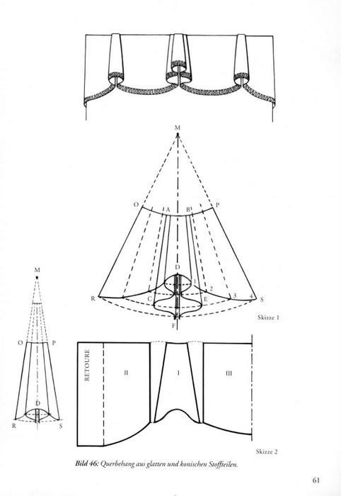 Как сшить ламбрекен с колокольчиками 57